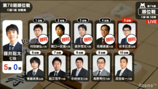 将棋 第78順位戦 C級1組対戦表.PNG