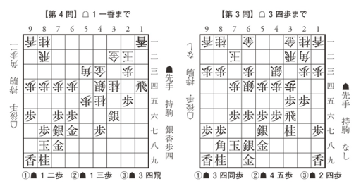 将棋世界2019年9月号昇段コース級位 2.PNG