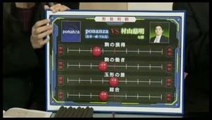 東和男プロの形勢判断.jpg